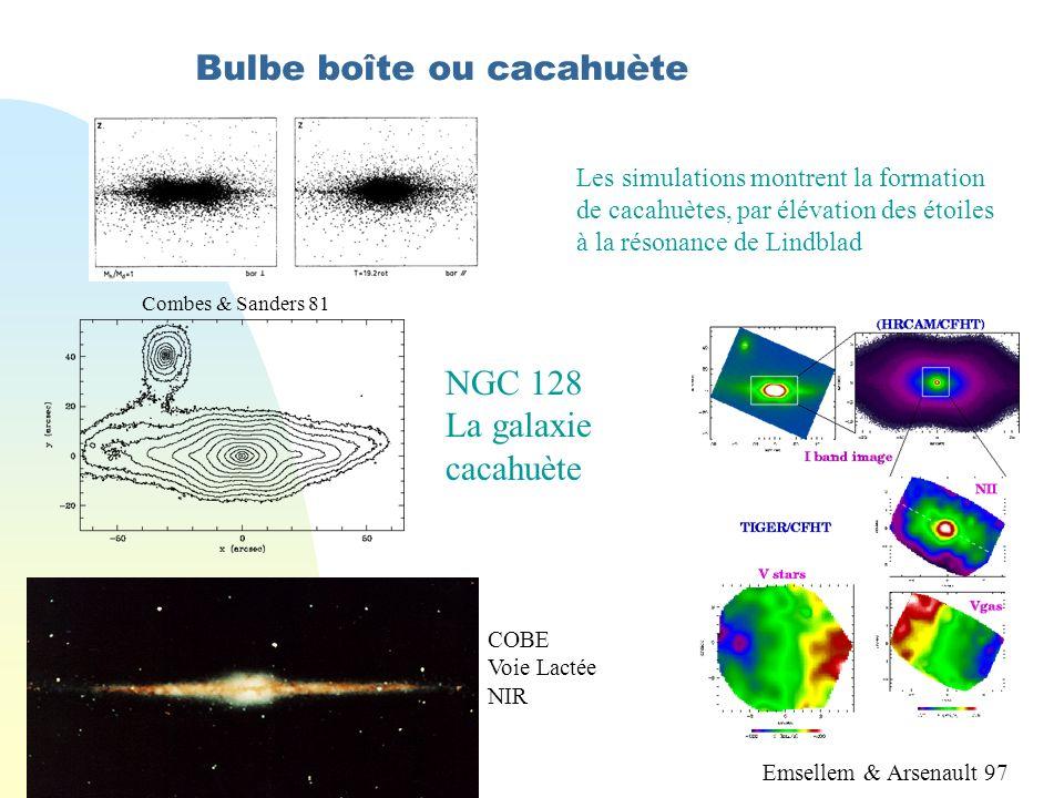 Bulbe boîte ou cacahuète Les simulations montrent la formation de cacahuètes, par élévation des étoiles à la résonance de Lindblad Emsellem & Arsenault 97 NGC 128 La galaxie cacahuète COBE Voie Lactée NIR Combes & Sanders 81
