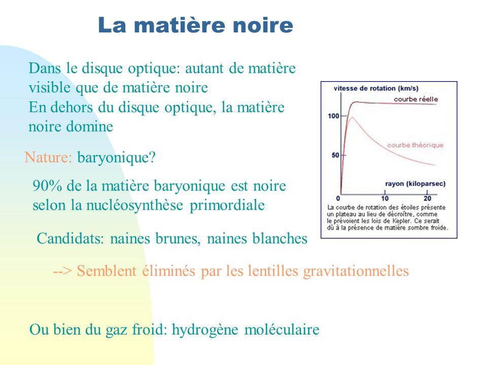La matière noire Dans le disque optique: autant de matière visible que de matière noire En dehors du disque optique, la matière noire domine Nature: baryonique.