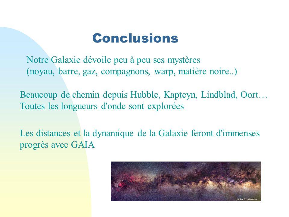 Conclusions Notre Galaxie dévoile peu à peu ses mystères (noyau, barre, gaz, compagnons, warp, matière noire..) Beaucoup de chemin depuis Hubble, Kapteyn, Lindblad, Oort… Toutes les longueurs d onde sont explorées Les distances et la dynamique de la Galaxie feront d immenses progrès avec GAIA