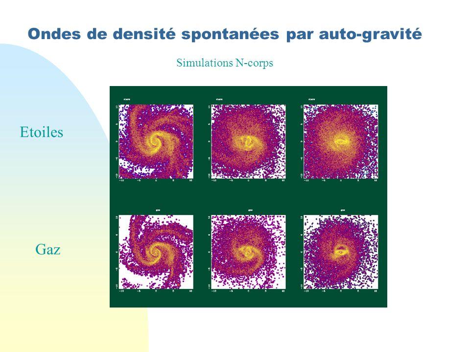 Ondes de densité spontanées par auto-gravité Etoiles Gaz Simulations N-corps