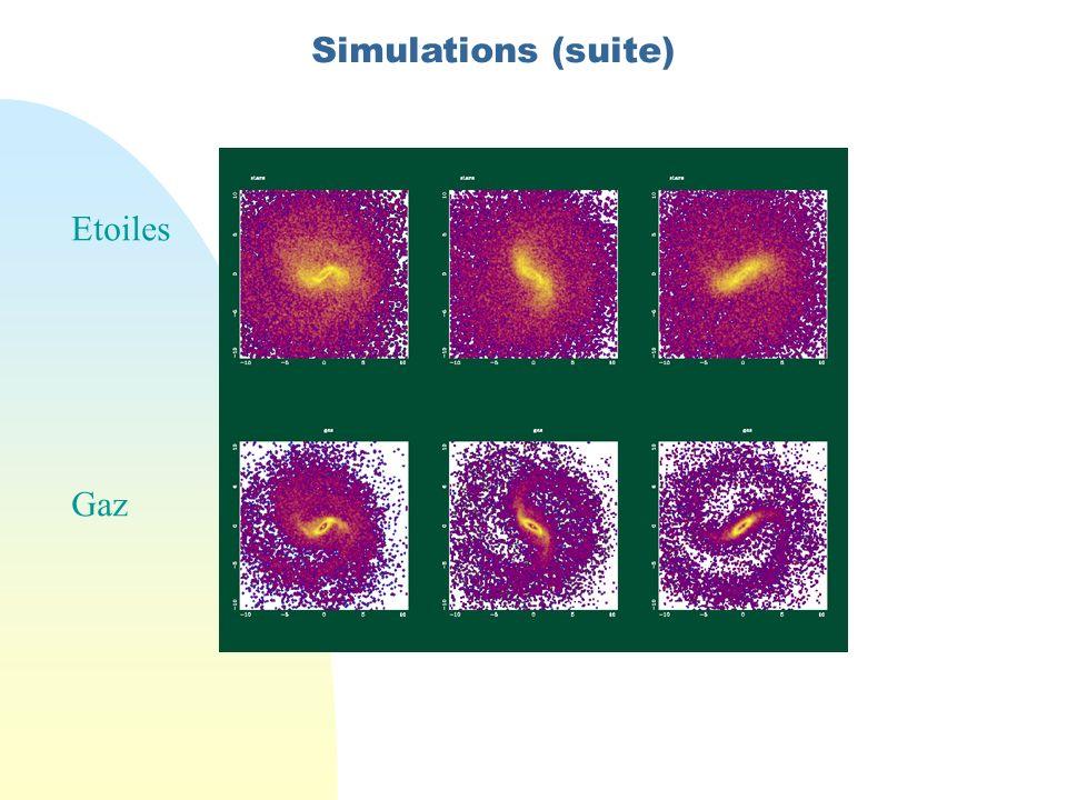 Etoiles Gaz Simulations (suite)