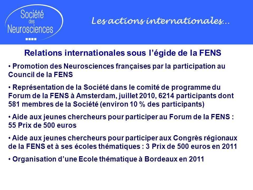 Les actions internationales… Relations internationales sous légide de la FENS Promotion des Neurosciences françaises par la participation au Council d