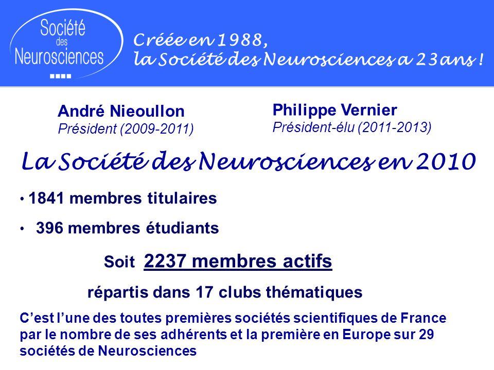 André Nieoullon Président (2009-2011) Philippe Vernier Président-élu (2011-2013) La Société des Neurosciences en 2010 1841 membres titulaires 396 memb