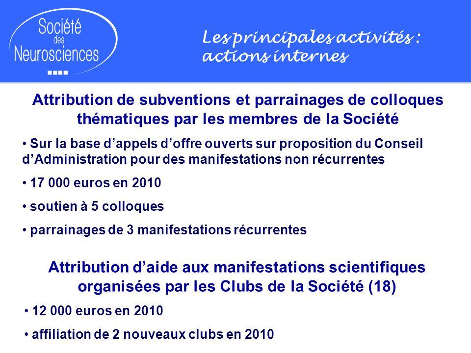 Les principales activités : actions internes Attribution de subventions et parrainages de colloques thématiques par les membres de la Société Sur la b