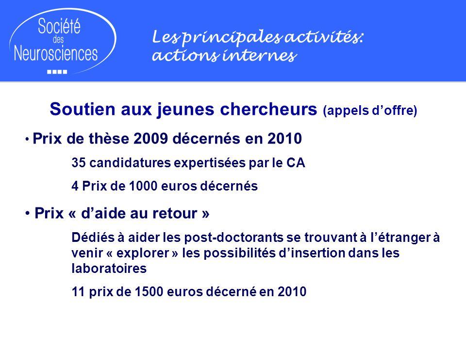 Les principales activités: actions internes Soutien aux jeunes chercheurs (appels doffre) Prix de thèse 2009 décernés en 2010 35 candidatures expertis