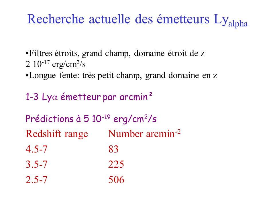 Recherche actuelle des émetteurs Ly alpha Filtres étroits, grand champ, domaine étroit de z 2 10 -17 erg/cm 2 /s Longue fente: très petit champ, grand domaine en z 1-3 Ly émetteur par arcmin² Prédictions à 5 10 -19 erg/cm 2 /s Redshift rangeNumber arcmin -2 4.5-783 3.5-7225 2.5-7506