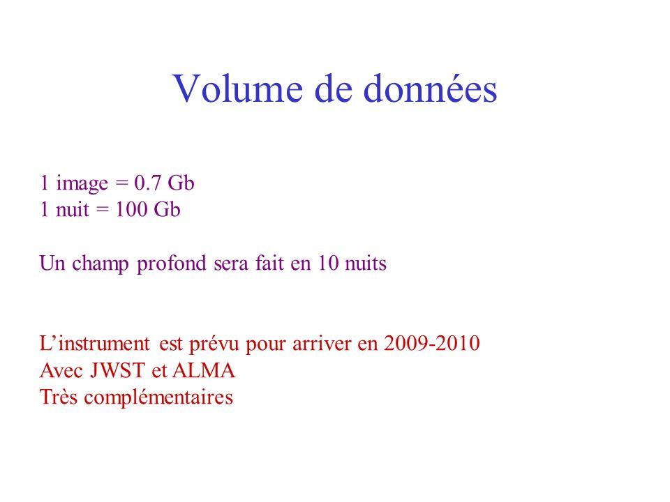 Volume de données 1 image = 0.7 Gb 1 nuit = 100 Gb Un champ profond sera fait en 10 nuits Linstrument est prévu pour arriver en 2009-2010 Avec JWST et ALMA Très complémentaires
