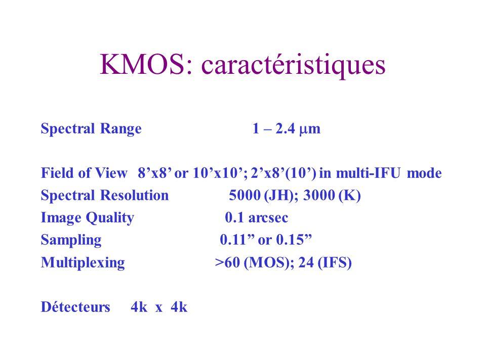 KMOS Drivers scientifiques Formation et Evolution des galaxies : Supernovae à differents redshifts : IR stellaire dans les galaxies locales : Amas de galaxies à grand-z (z ~ 1) : AGNs : Follow-up spectro NIR des surveys grand champ radio, X, etc..