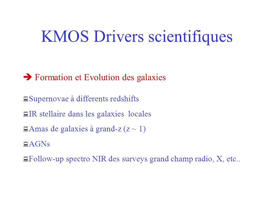 Click KMOS/VLT Science : z > 2 galaxies to add title IMAGING MULTI-SLIT SPECTROSCOPY INTEGRAL FIELD SPECTROSCOPY