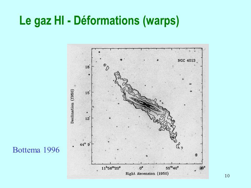 10 Le gaz HI - Déformations (warps) Bottema 1996