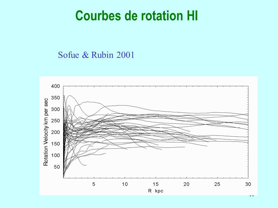 11 Courbes de rotation HI Sofue & Rubin 2001
