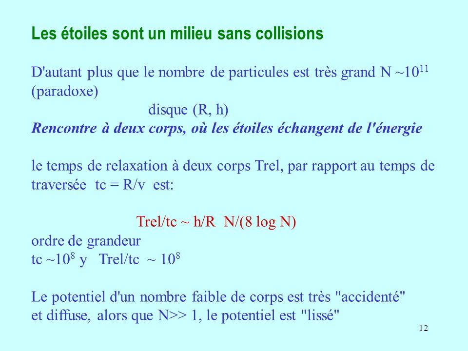 12 Les étoiles sont un milieu sans collisions D autant plus que le nombre de particules est très grand N ~10 11 (paradoxe) disque (R, h) Rencontre à deux corps, où les étoiles échangent de l énergie le temps de relaxation à deux corps Trel, par rapport au temps de traversée tc = R/v est: Trel/tc ~ h/R N/(8 log N) ordre de grandeur tc ~10 8 y Trel/tc ~ 10 8 Le potentiel d un nombre faible de corps est très accidenté et diffuse, alors que N>> 1, le potentiel est lissé