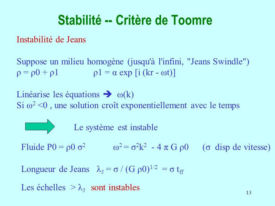 13 Stabilité -- Critère de Toomre Instabilité de Jeans Suppose un milieu homogène (jusqu à l infini, Jeans Swindle ) ρ = ρ0 + ρ1 ρ1 = α exp [i (kr - ωt)] Linéarise les équations ω(k) Si ω 2 <0, une solution croît exponentiellement avec le temps Le système est instable Fluide P0 = ρ0 σ 2 ω 2 = σ 2 k 2 - 4 π G ρ0 (σ disp de vitesse) Longueur de Jeans λ J = σ / (G ρ0) 1/2 = σ t ff Les échelles > λ J sont instables