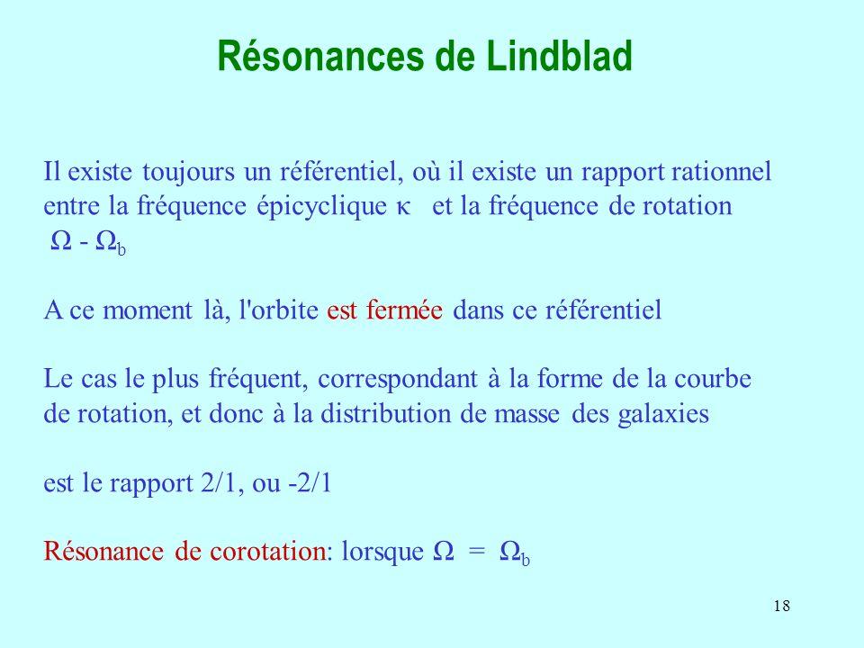18 Résonances de Lindblad Il existe toujours un référentiel, où il existe un rapport rationnel entre la fréquence épicyclique κ et la fréquence de rotation Ω - Ω b A ce moment là, l orbite est fermée dans ce référentiel Le cas le plus fréquent, correspondant à la forme de la courbe de rotation, et donc à la distribution de masse des galaxies est le rapport 2/1, ou -2/1 Résonance de corotation: lorsque Ω = Ω b