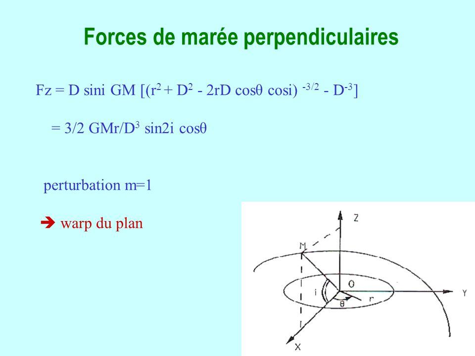 38 Forces de marée perpendiculaires Fz = D sini GM [(r 2 + D 2 - 2rD cosθ cosi) -3/2 - D -3 ] = 3/2 GMr/D 3 sin2i cosθ perturbation m=1 warp du plan