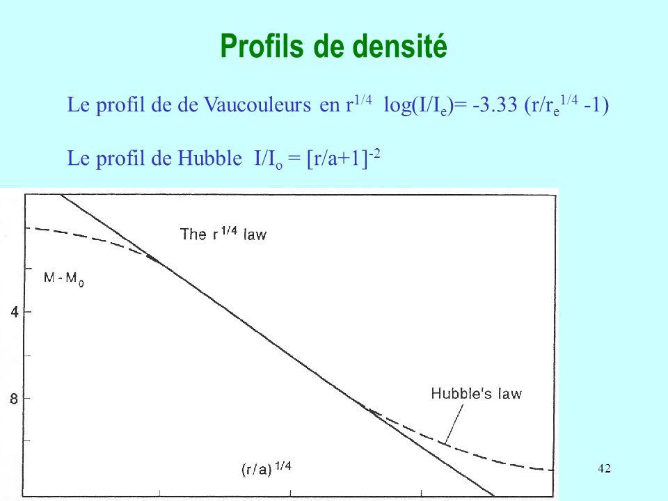 42 Profils de densité Le profil de de Vaucouleurs en r 1/4 log(I/I e )= -3.33 (r/r e 1/4 -1) Le profil de Hubble I/I o = [r/a+1] -2