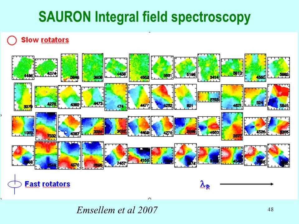 48 SAURON Integral field spectroscopy Emsellem et al 2007