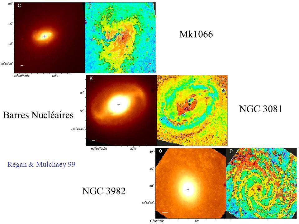 Mk1066 NGC 3081 NGC 3982 Regan & Mulchaey 99 Barres Nucléaires