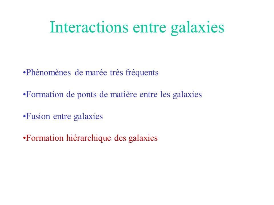 Interactions entre galaxies Phénomènes de marée très fréquents Formation de ponts de matière entre les galaxies Fusion entre galaxies Formation hiérarchique des galaxies