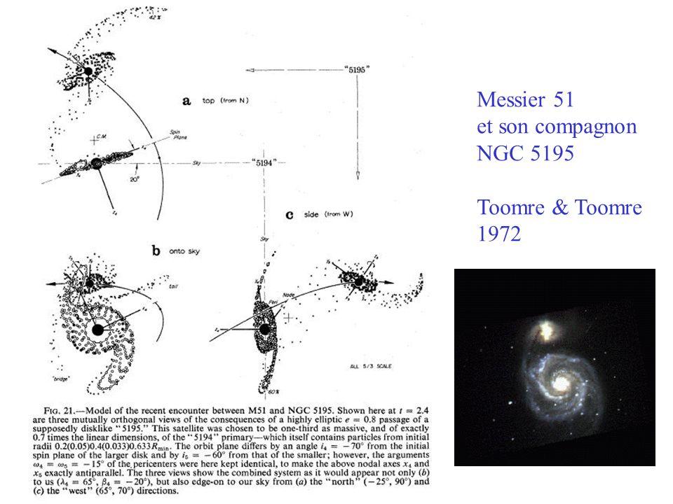 Messier 51 couleur DSS 2 Mass NIR Radio, VLA Keel website