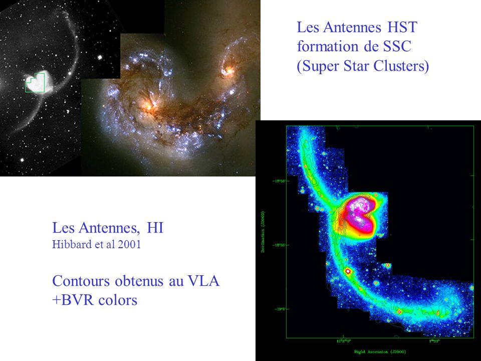 Les Antennes HST formation de SSC (Super Star Clusters) Les Antennes, HI Hibbard et al 2001 Contours obtenus au VLA +BVR colors