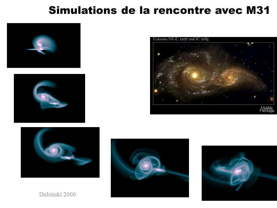 Simulations de la rencontre avec M31 Dubinski 2000