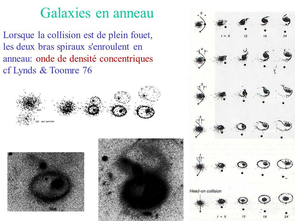 Galaxies en anneau Lorsque la collision est de plein fouet, les deux bras spiraux s enroulent en anneau: onde de densité concentriques cf Lynds & Toomre 76