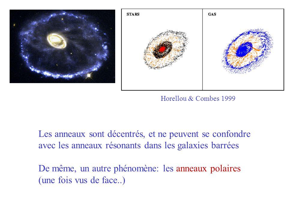 Horellou & Combes 1999 Les anneaux sont décentrés, et ne peuvent se confondre avec les anneaux résonants dans les galaxies barrées De même, un autre phénomène: les anneaux polaires (une fois vus de face..)