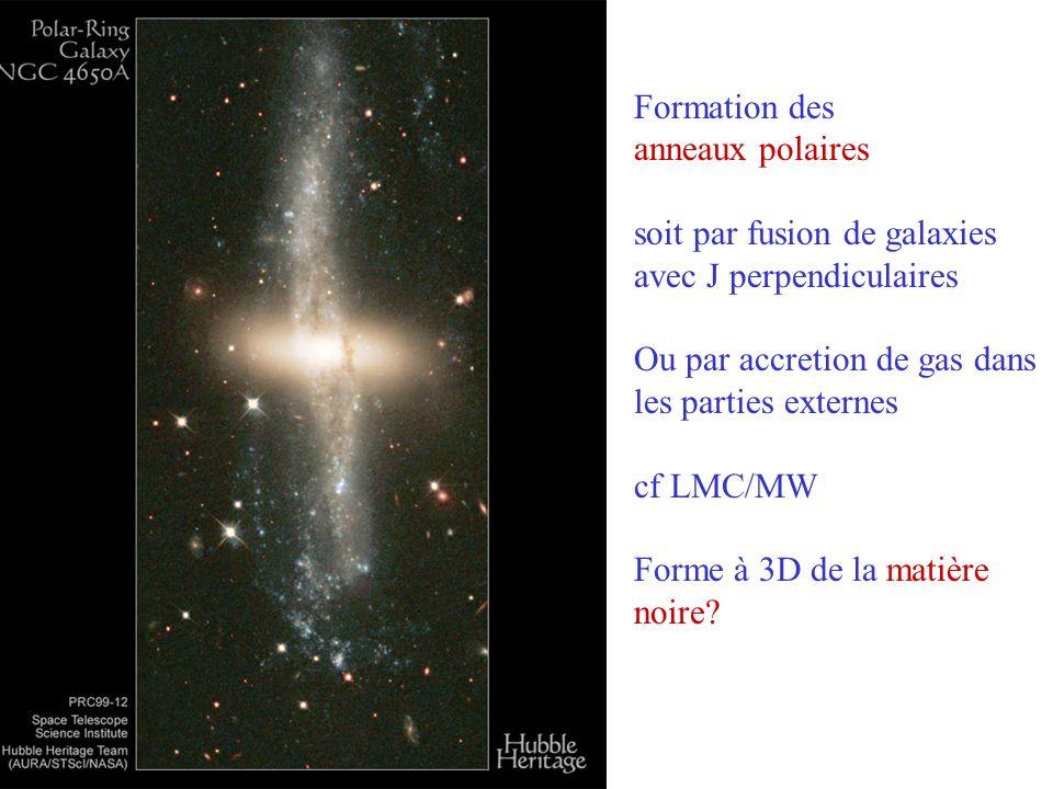 Formation des anneaux polaires soit par fusion de galaxies avec J perpendiculaires Ou par accretion de gas dans les parties externes cf LMC/MW Forme à 3D de la matière noire