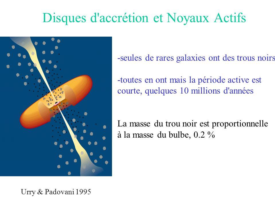 Disques d accrétion et Noyaux Actifs Urry & Padovani 1995 -seules de rares galaxies ont des trous noirs -toutes en ont mais la période active est courte, quelques 10 millions d années La masse du trou noir est proportionnelle à la masse du bulbe, 0.2 %