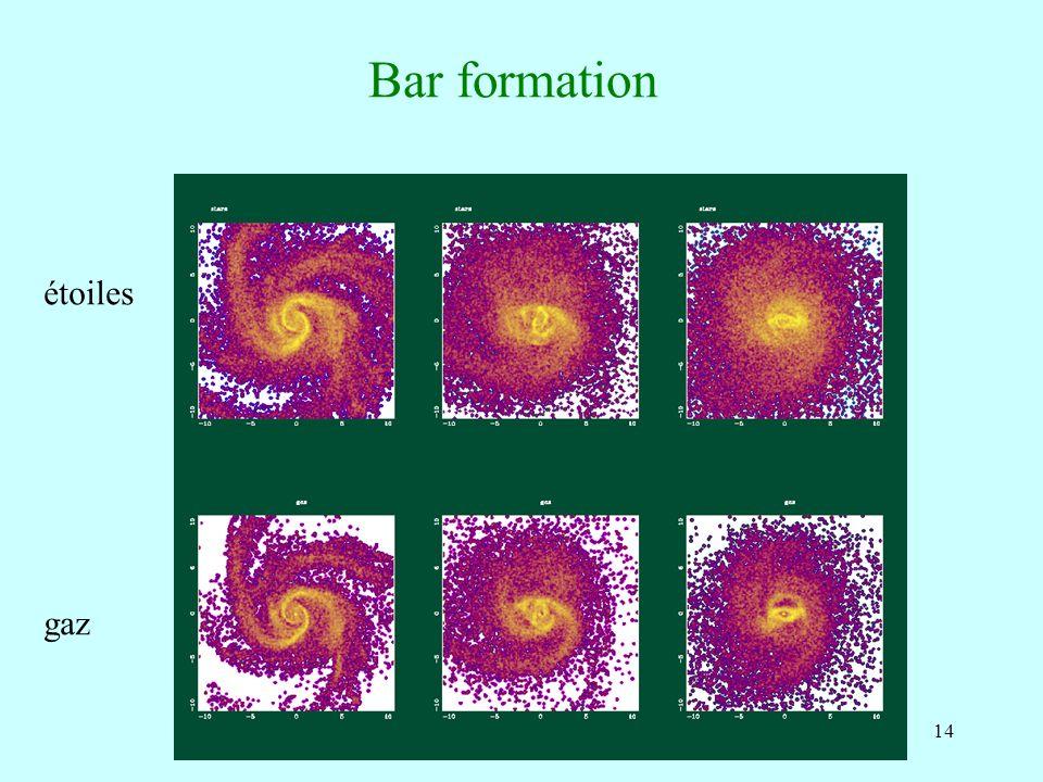 14 Bar formation étoiles gaz