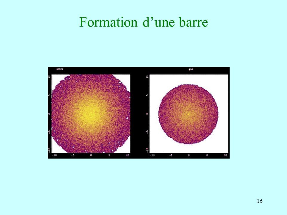 16 Formation dune barre
