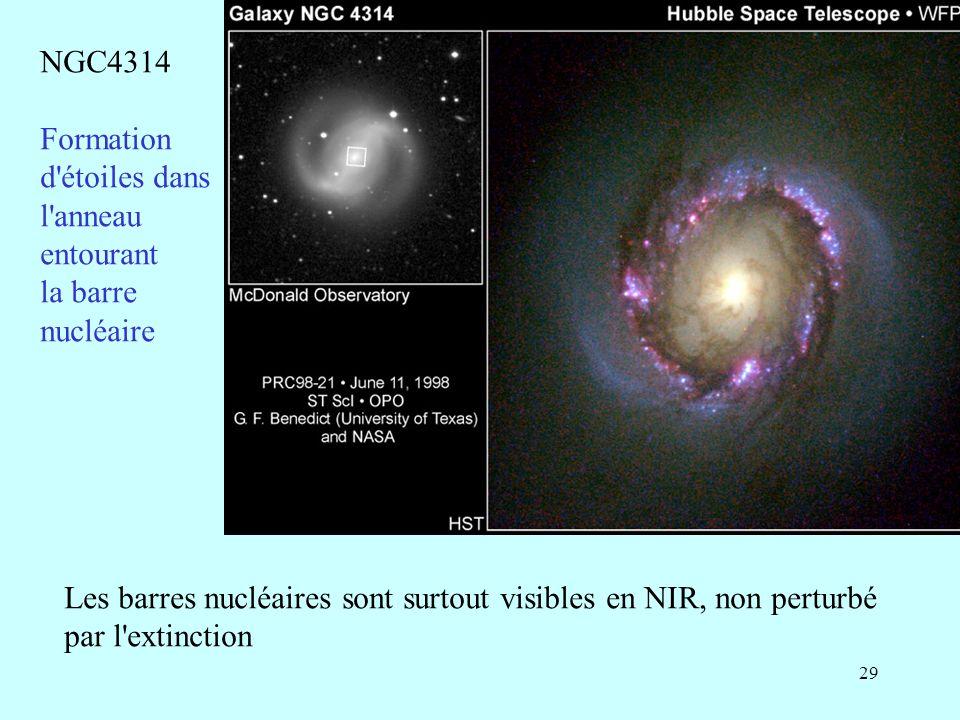 29 NGC4314 Formation d'étoiles dans l'anneau entourant la barre nucléaire Les barres nucléaires sont surtout visibles en NIR, non perturbé par l'extin