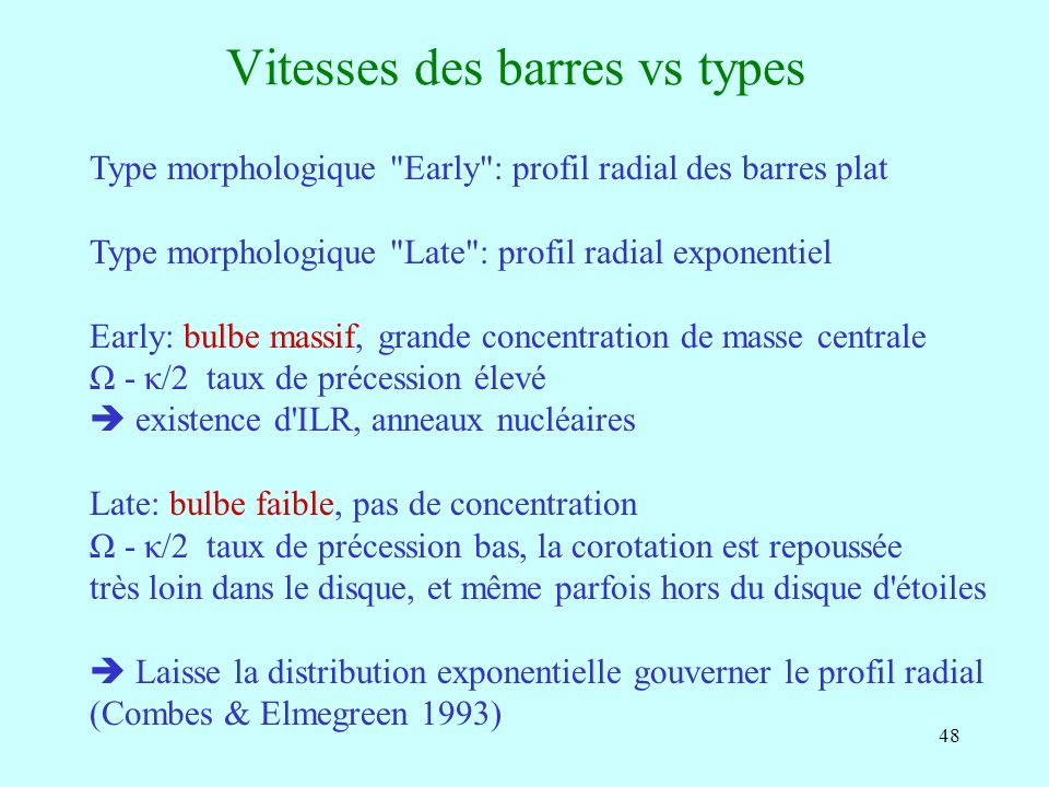 48 Vitesses des barres vs types Type morphologique