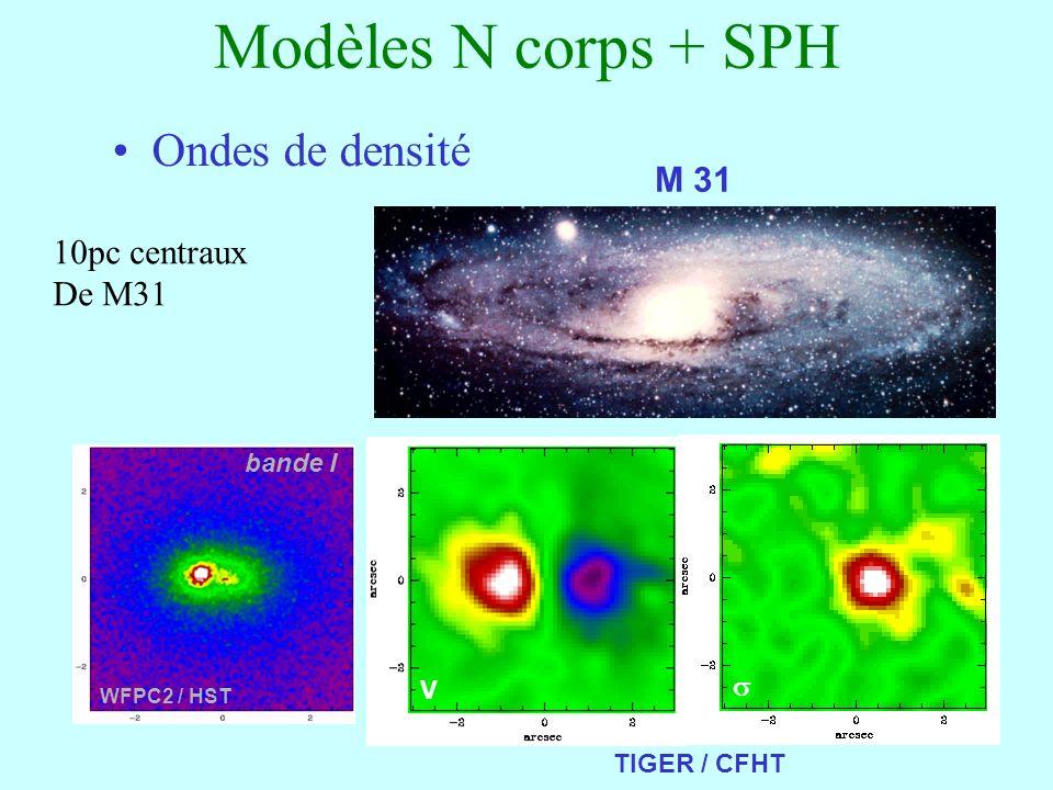 58 Modèles N corps + SPH Ondes de densité WFPC2 / HST TIGER / CFHT M 31 bande I V 10pc centraux De M31
