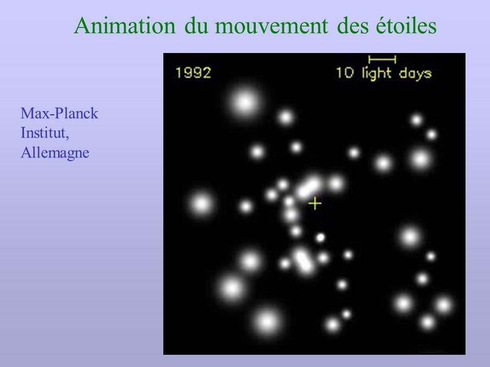 Animation du mouvement des étoiles Max-Planck Institut, Allemagne
