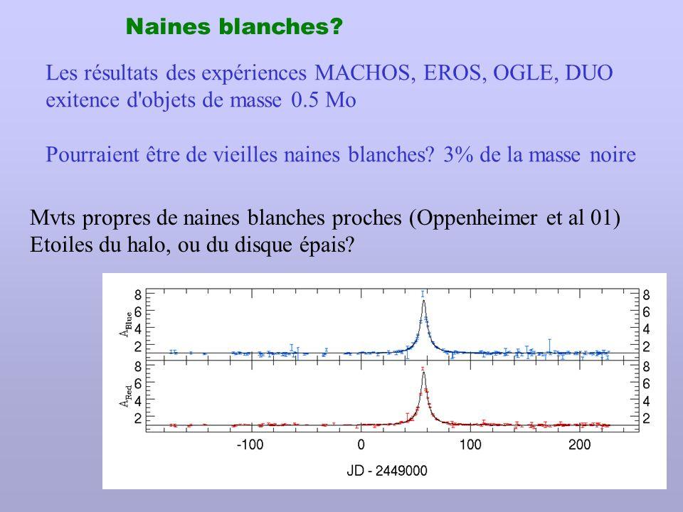 Naines blanches? Les résultats des expériences MACHOS, EROS, OGLE, DUO exitence d'objets de masse 0.5 Mo Pourraient être de vieilles naines blanches?
