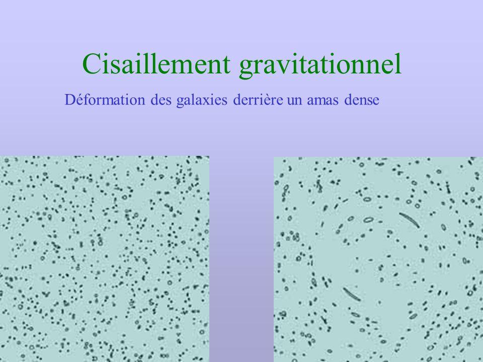 Cisaillement gravitationnel Déformation des galaxies derrière un amas dense