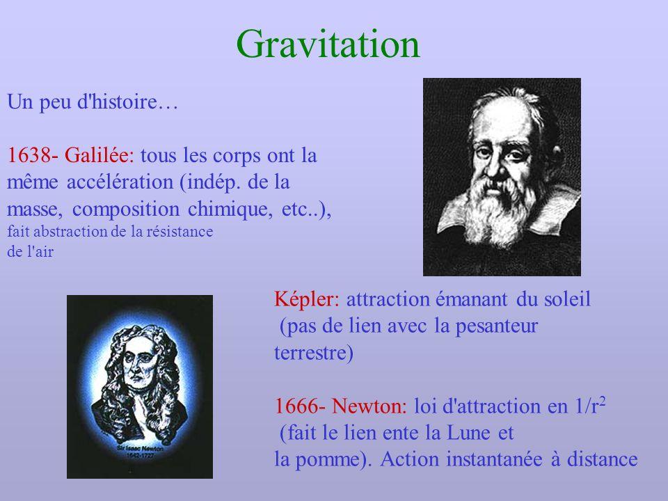 Gravitation Un peu d'histoire… 1638- Galilée: tous les corps ont la même accélération (indép. de la masse, composition chimique, etc..), fait abstract