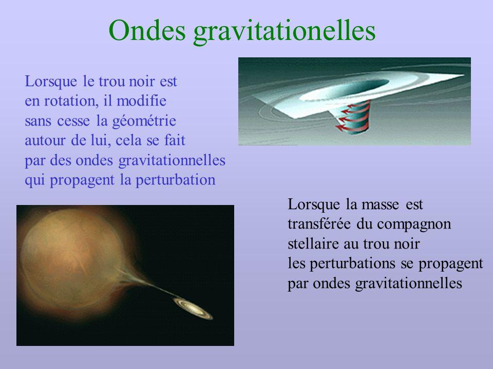 Ondes gravitationelles Lorsque le trou noir est en rotation, il modifie sans cesse la géométrie autour de lui, cela se fait par des ondes gravitationn