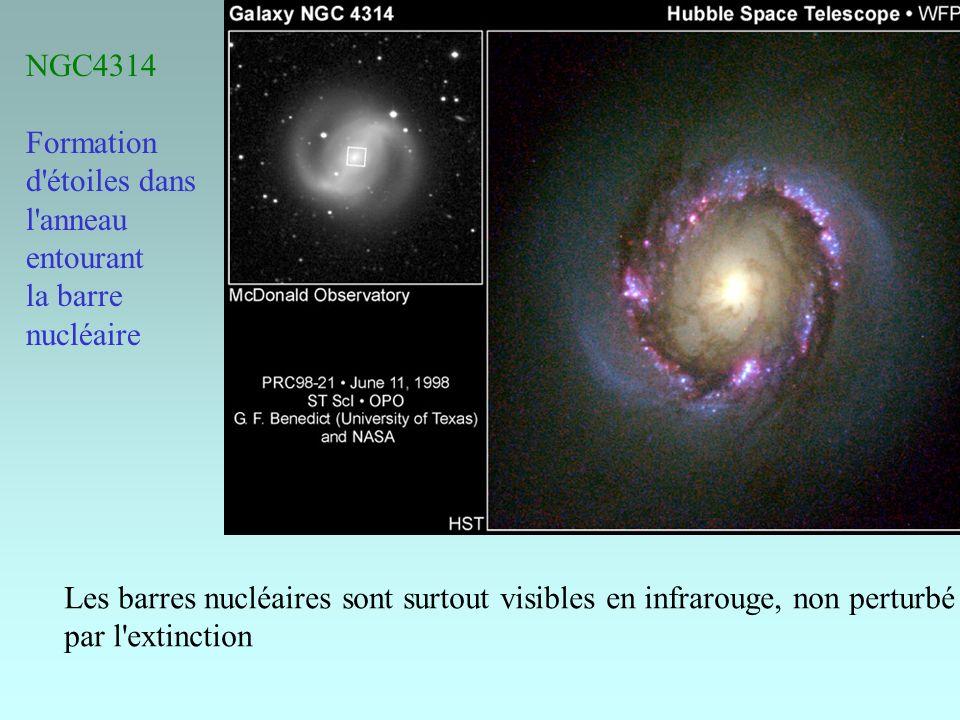NGC4314 Formation d'étoiles dans l'anneau entourant la barre nucléaire Les barres nucléaires sont surtout visibles en infrarouge, non perturbé par l'e