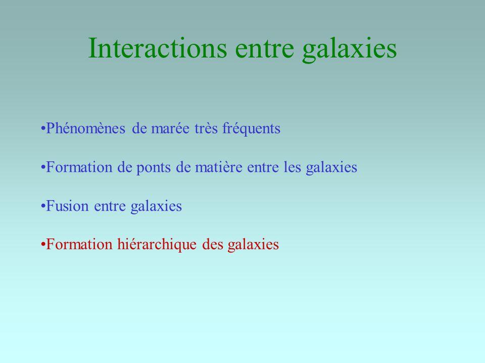 Interactions entre galaxies Phénomènes de marée très fréquents Formation de ponts de matière entre les galaxies Fusion entre galaxies Formation hiérar
