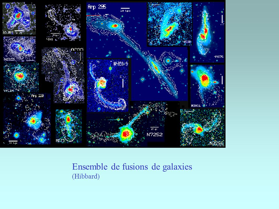 Ensemble de fusions de galaxies (Hibbard)