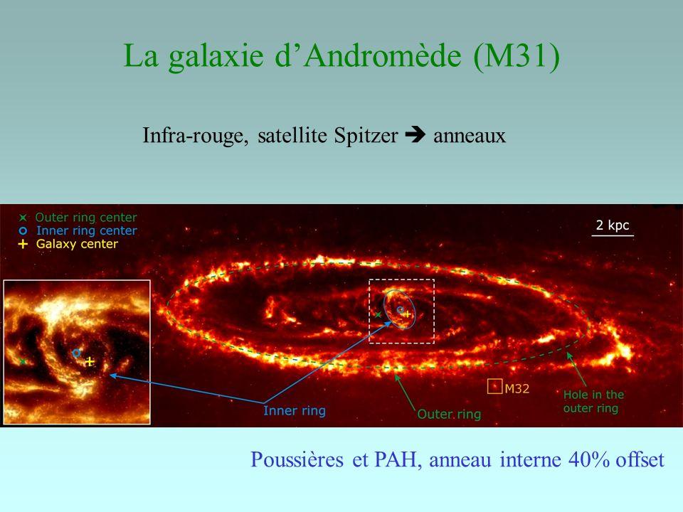 La galaxie dAndromède (M31) Infra-rouge, satellite Spitzer anneaux Poussières et PAH, anneau interne 40% offset