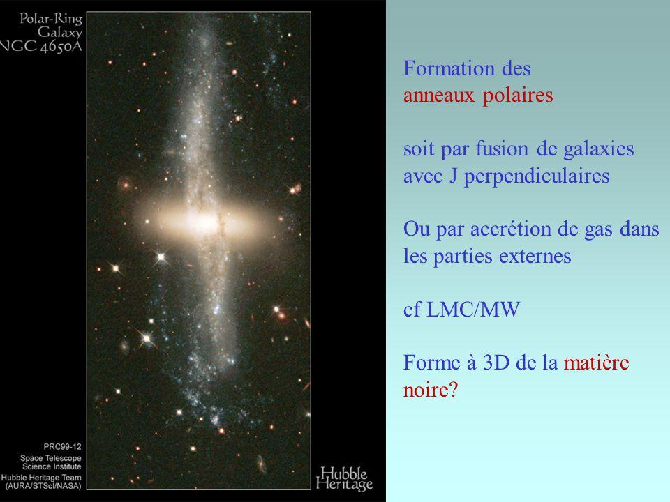 Formation des anneaux polaires soit par fusion de galaxies avec J perpendiculaires Ou par accrétion de gas dans les parties externes cf LMC/MW Forme à