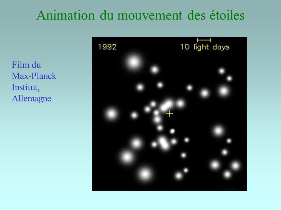 Animation du mouvement des étoiles Film du Max-Planck Institut, Allemagne