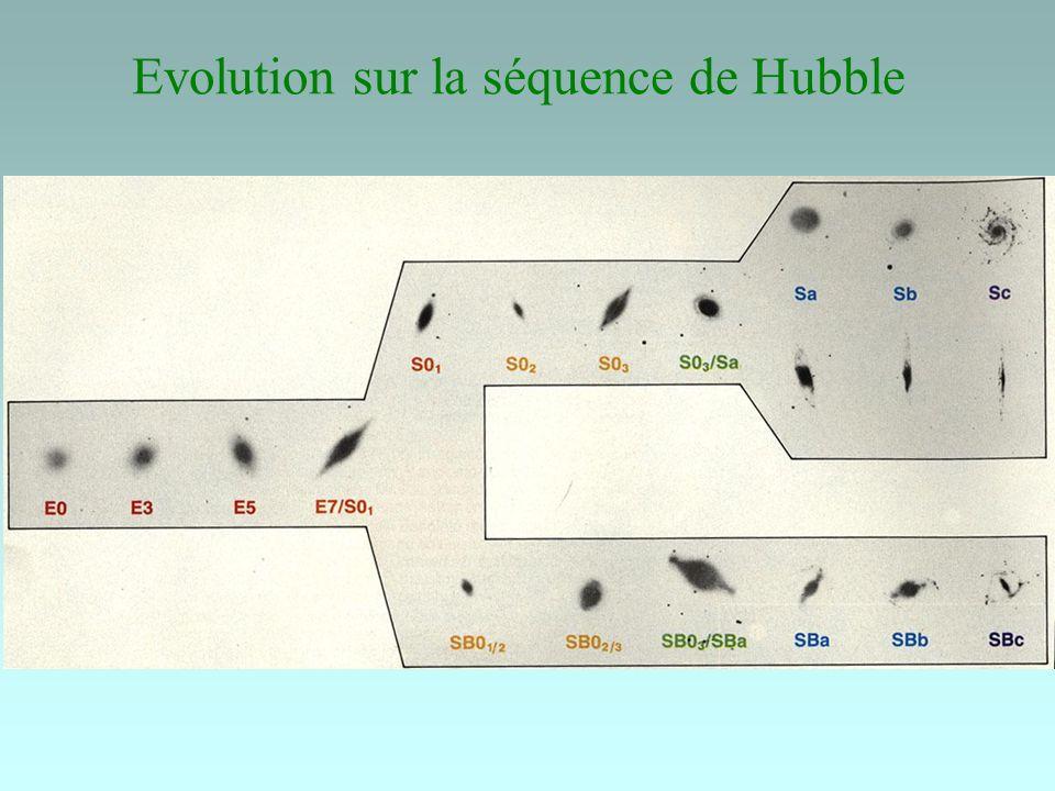 Evolution sur la séquence de Hubble