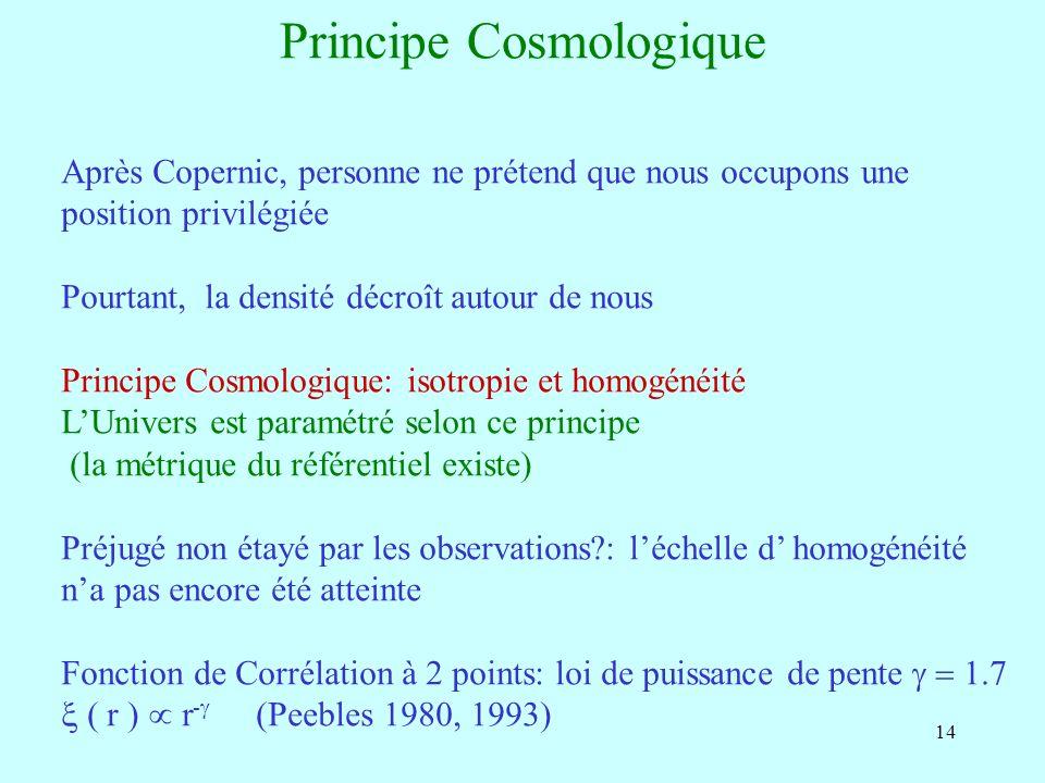 14 Principe Cosmologique Après Copernic, personne ne prétend que nous occupons une position privilégiée Pourtant, la densité décroît autour de nous Pr