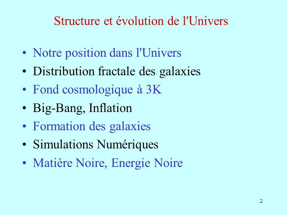 3 Densité des structures dans lUnivers Système solaire 10 -12 g/cm 3 Voie Lactée 10 -24 g/cm 3 Groupe Local 10 -28 g/cm 3 Amas de galaxies 10 -29 g/cm 3 Superamas 10 -30 g/cm 3 Densité des photons (3K) 10 -34 g/cm 3 Densité critique ( =1) 10 -29 g/cm 3