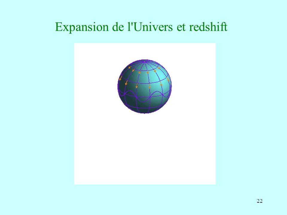 22 Expansion de l'Univers et redshift